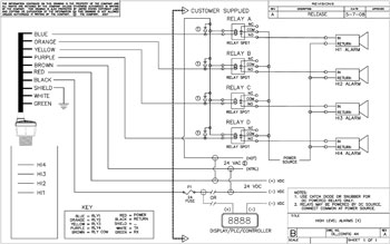 wiring_diagram webcal software electrical wire diagram software freeware at alyssarenee.co